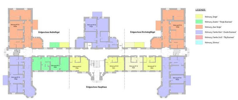 Wohnungen im EG