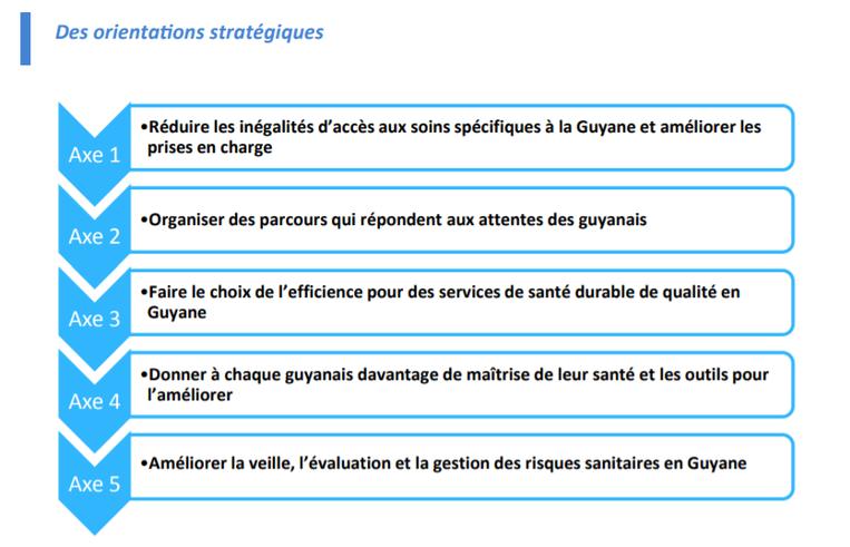 Orientations stratégiques du Projet régional de santé (PRS) de l'ARS Guyane