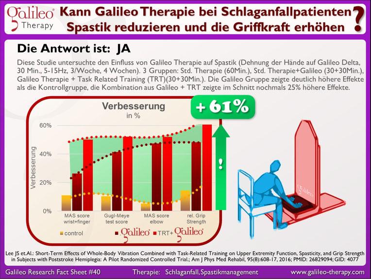 Vibrationshantel Galileo Mano 30, www.kaiserpower.com