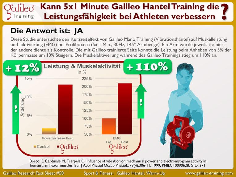 Vibrationshantel Galileo Mano Med 30, www.kaiserpower.com