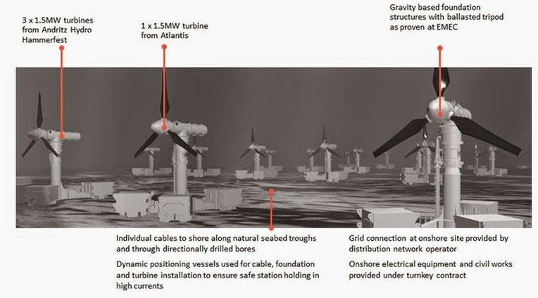Припливні електростанції фото 2