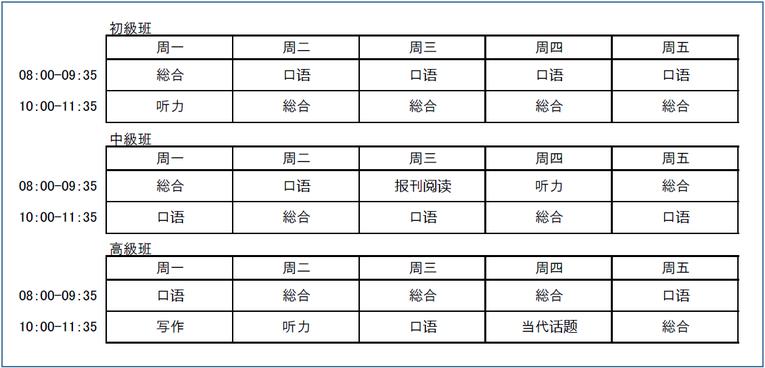 中国大連北京上海留学 大学クラス別時間割/教科書