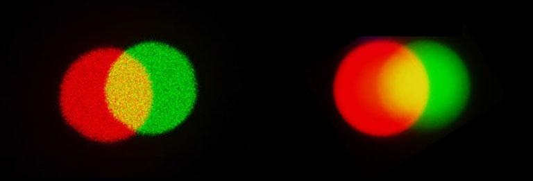 Superpositions de lumières rouge et verte avec des lasers, avec des lampes halogènes et des filtres colorés