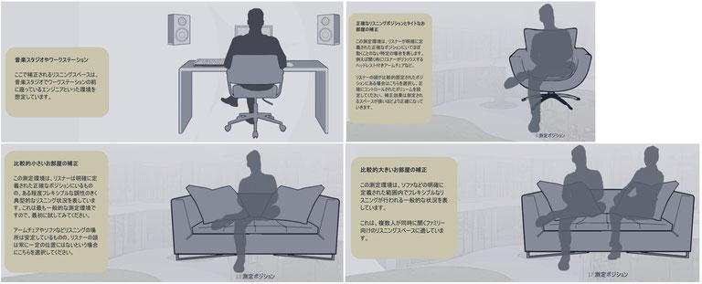 Dirac Live 最適化エリア シートアレンジメント