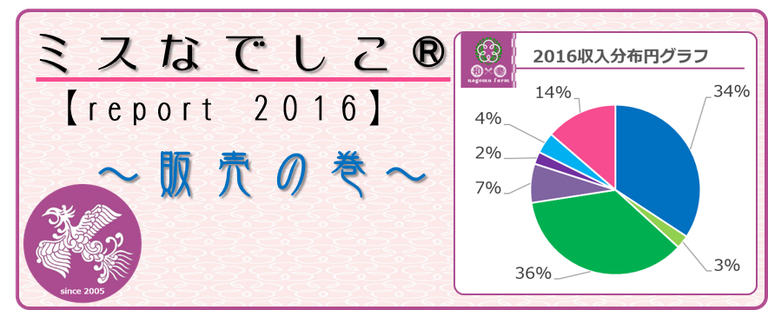 ミスなでしこⓇ report2016 【生育の巻】 和×夢 nagomu farm