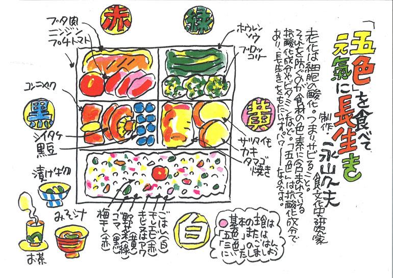 漫画家でもある永山さんがこの講座をイメージした五色のお弁当