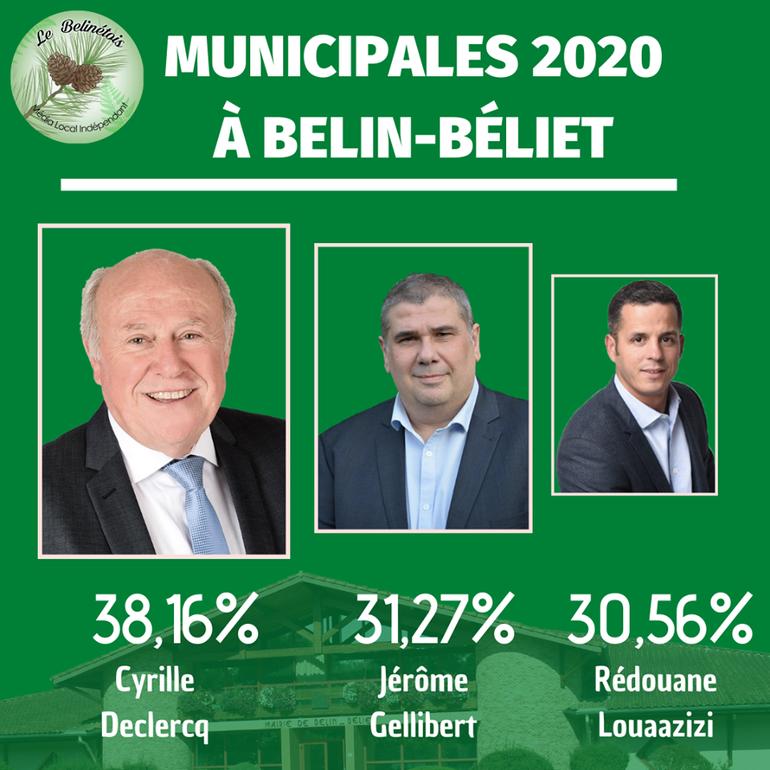 Les résultats du premier tour des élections municipales.