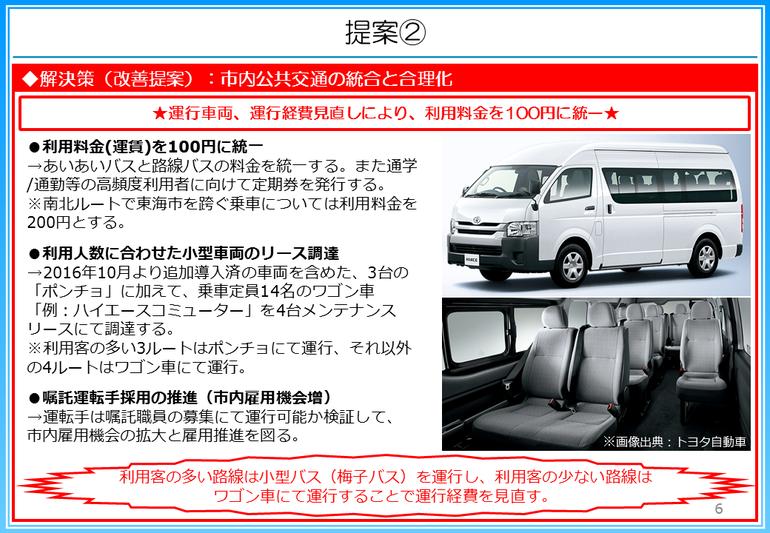市バスの料金提案
