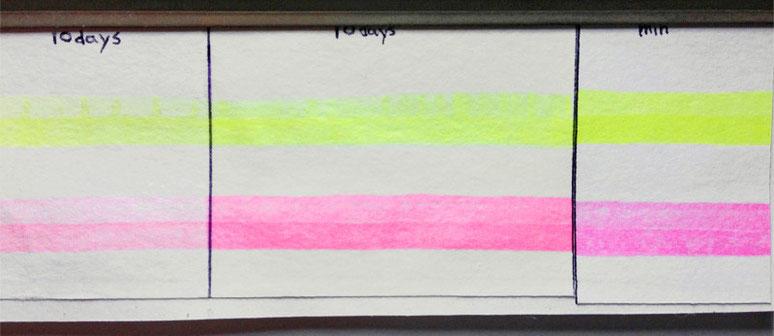 高森幸雄 紫外線吸収反射塗料 ストレステスト