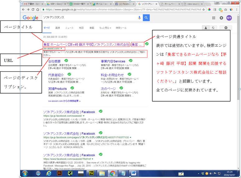タイトル・URL・説明文の重要性と、入力したものがどう検索結果リストに表示されるのか?