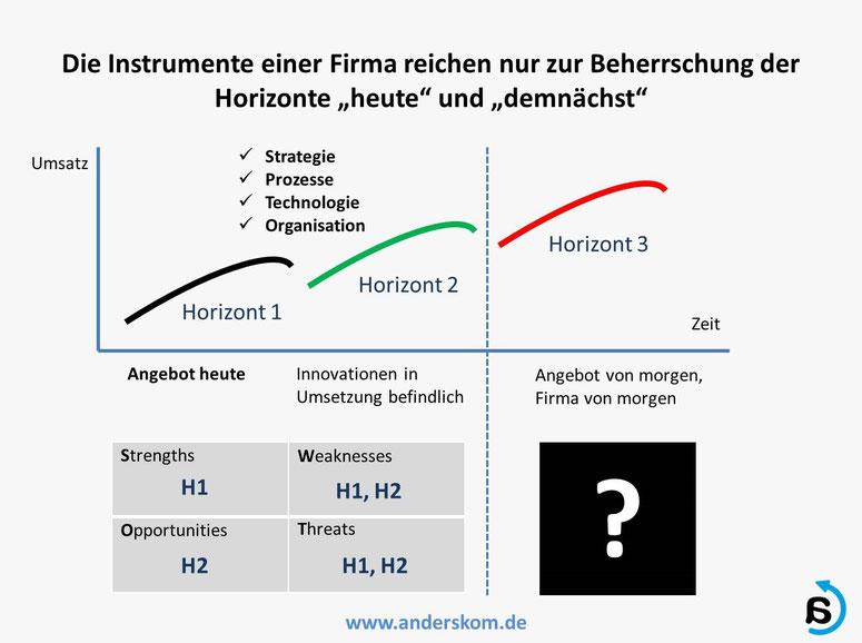 Digitale Transformation und Strategie im Mittelstand, von Andreas Karutz