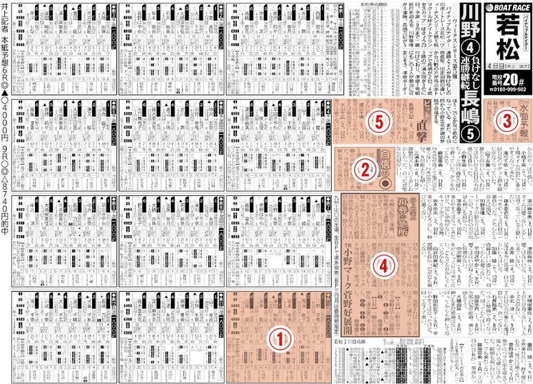 若松ボート予想欄 新聞の見方/スポーツ報知西部本社版