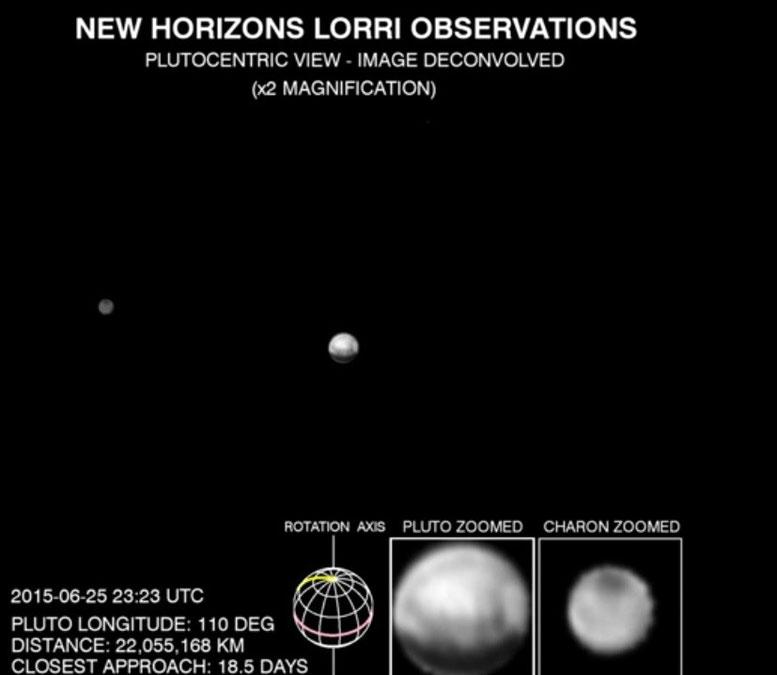 Pluton par New Horizons, le 25 juin