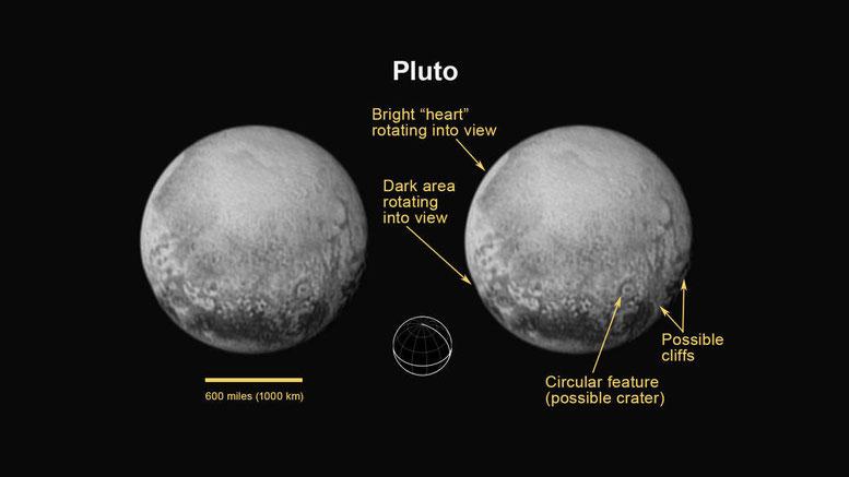 Pluton le 11 juillet, plus que 3 jours...