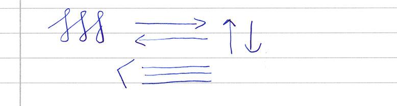 """Man sieht die Probleme beim horizontalen Rückstrich wie bei vielen japanischen Federn (auch bei Pilot). Hoher Winkel, darunter mittlerer und flacher Schreibwinkel. """"Figures of 8"""": leichter, mittlerer und stärkerer Druck"""