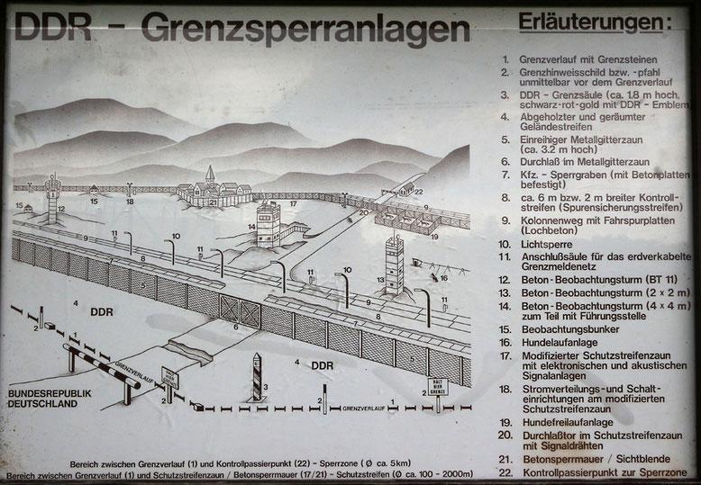 Erläuterungen zum Ausbau der Grenzanlagen.
