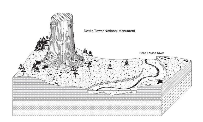 Weil das Phonolithgestein des Devil`s Tower deutlich verwitterungsresistenter ist als die umliegenden Sedimentgesteine, blieb der vulkanische Kegelstumpf erhalten.