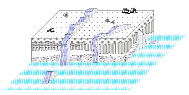 Schematische Darstellung zweier durch Verwitterung freigelegter Dikes. Verwitterung bezeichnet die natürliche Zersetzung von Gestein infolge dessen exponierter Lage an oder nahe der Erdoberfläche.