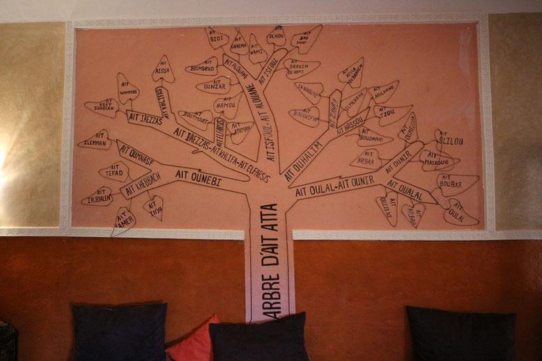 Im Esszimmer ein Stammbaum der lokalen Berberstämme. Man legt Wert auf Tradition und Herkunft.