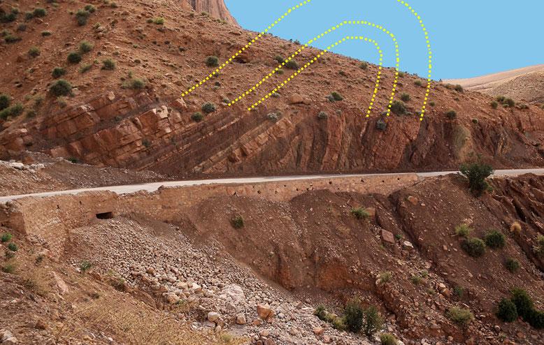 Geneigte Falte im Dades-Tal in Marokko mit eingezeichnetem Luftsattel.