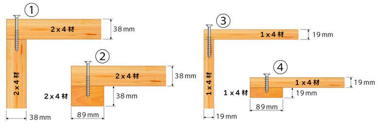 2x4材に対するコーススレッドの使用想定