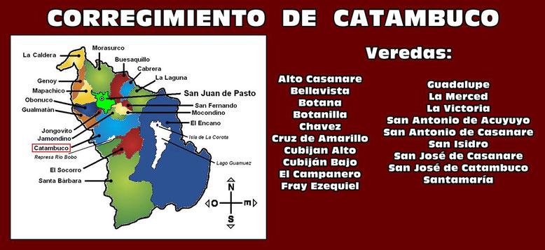 Corregimiento de Catambuco - Pasto
