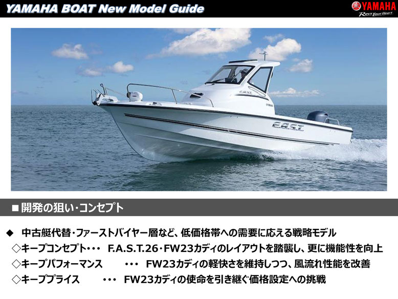 新艇FAST23機能説明清水マリン