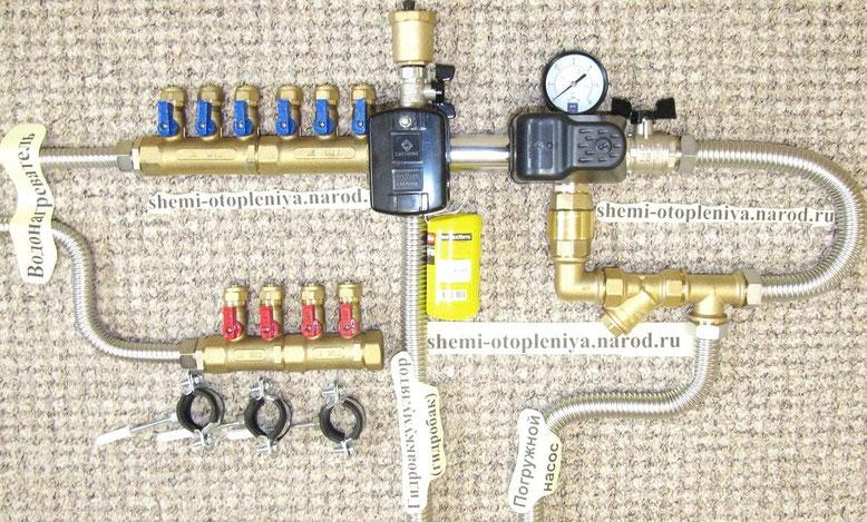 Система водоснабжения частного дома из колодца.