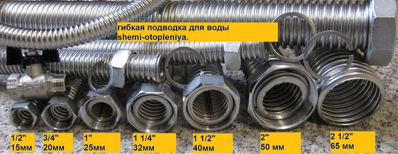 Гибкая подводка из нержавеющей стали.