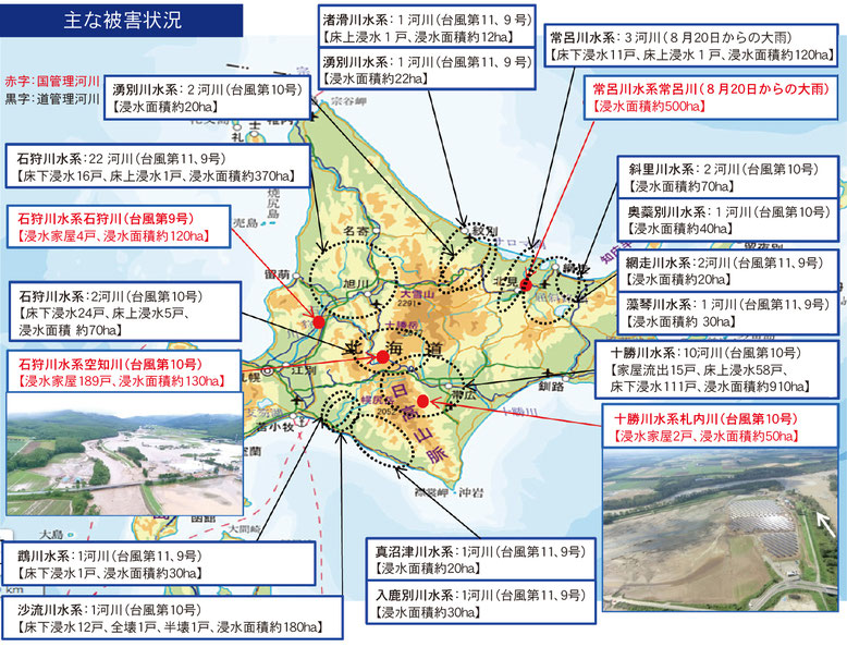 出典:北海道開発局「平成28年8月北海道大雨激甚災害を踏まえた水防災対策検討委員会」より