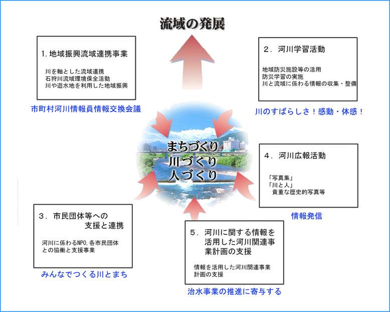 事業紹介_図1