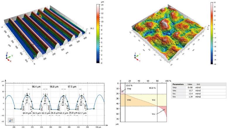 Es können sowohl Kontur- alsauch Oberflächenanalysen durchgeführt werden.