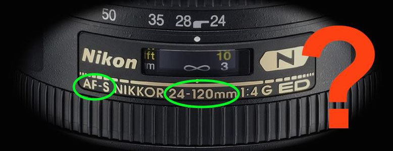 Nikon lens or Nikkor acronym and naming abbreviation meaning and what they stand for.
