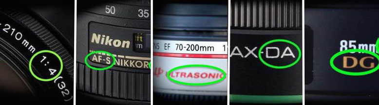 Lens naming and lenses acronyms and abbreviation, what they stand for and their meaning