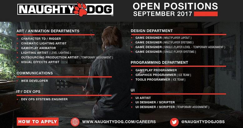 Naughty Dog sucht zahlreiche neue Mitarbeiter für die Entwicklung von The Last of Us 2. Bilderquelle: Sony