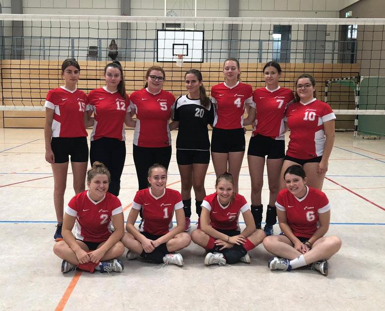 U20 weiblich - Saison 2019/20