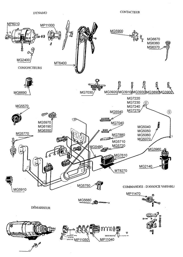 Accessoires électricité