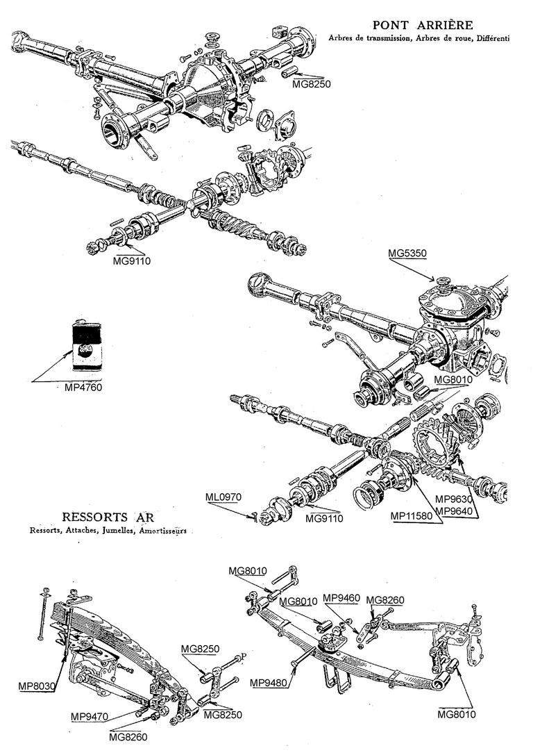Suspensions - Pont arrière