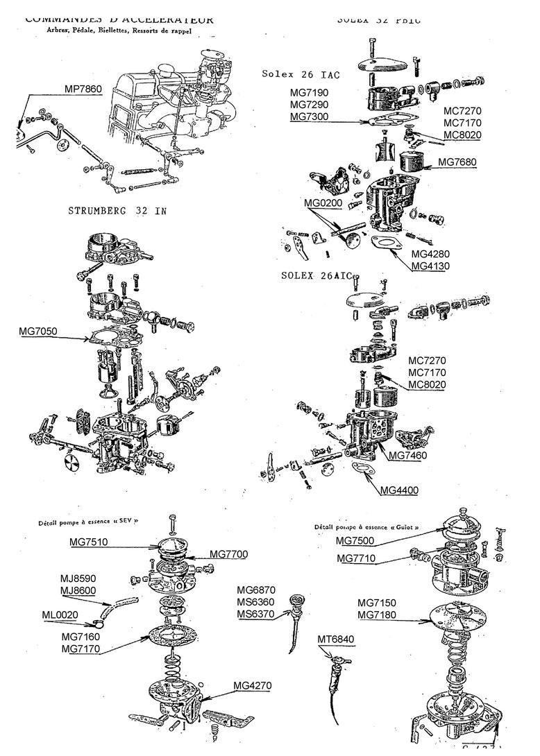 Carburation - Pompe à essence