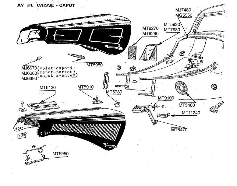 Accessoires capot moteur