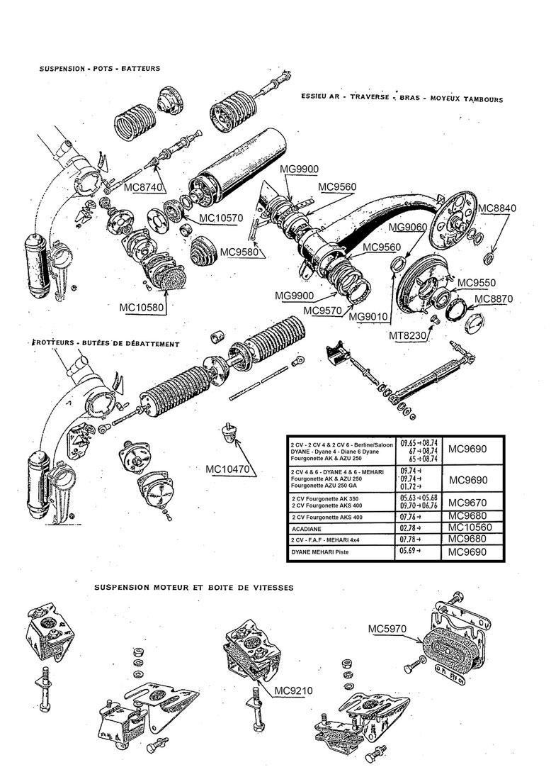 Silenbloc de moteur et de boîte à vitesses