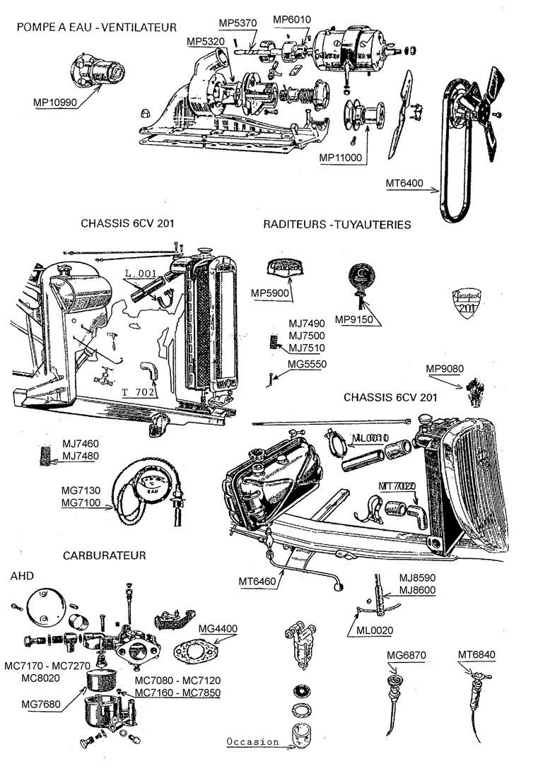 Alimentattion essence - Carburation