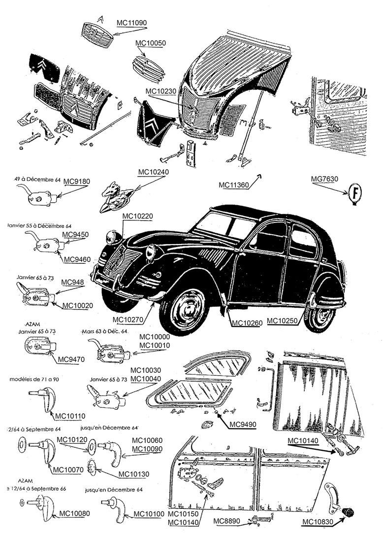 Accessoires carrosserie