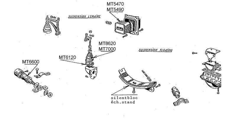 Silenblocs moteur