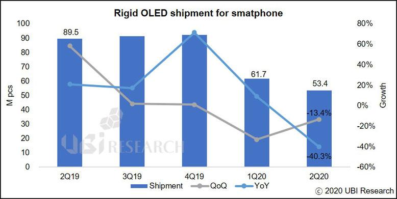 QNED OLED 有機EL タブレット ディスプレイ モニター マイクロLED キューラックス BOE ギャラクシー iPhone JOLED パネル ミニLED QDインク 和輝光電 車載