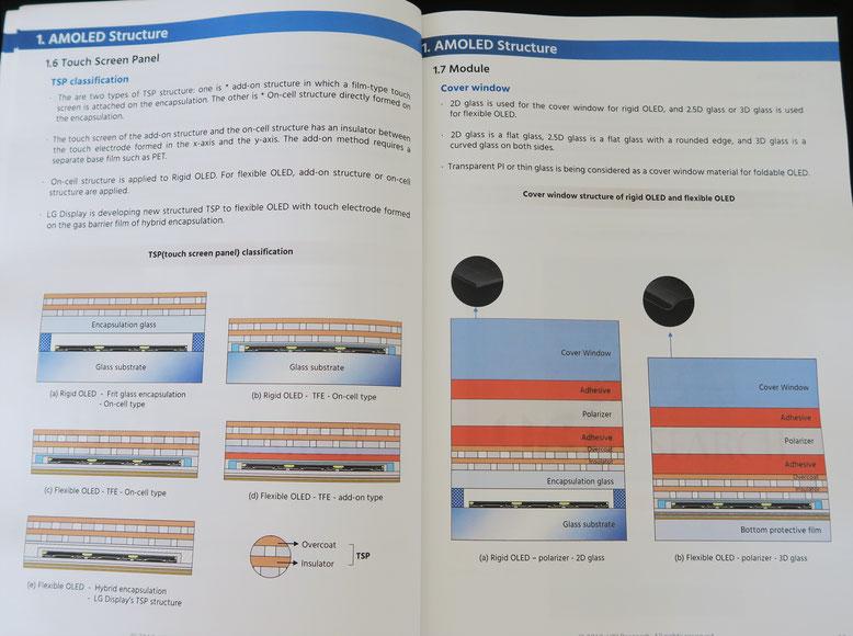 タッチパネル、カバーウインドウ、接着、TSP、偏光フィルム、オンセル OLED 有機EL BOE CSOT サムスン LG ディスプレイ 天馬 JOLED シャープ キャノン カティーバ AMAT EDO TSL レポート セミナー コンサルティング HATCN ポリイミド 蒸着 インクジェット キュア 燐光 蛍光 ドーパント ホスト 材料 HTL ETL スタック ワニス タッチパネル 接着 カバーウインドウ フォーダブル スマートフォン