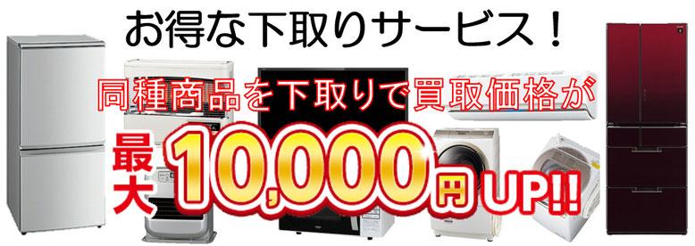 札幌テレビ周辺機器高価買取