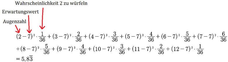 Formel mit Erklärung zur Berechnung der Varianz