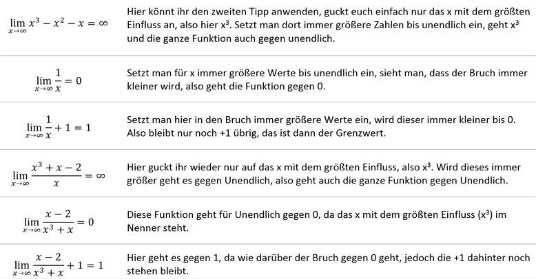 Grenzwerte, der Limes - Studimup.de
