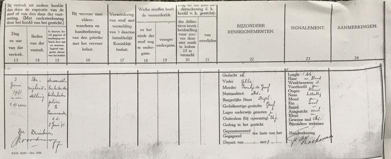 Uitschrijving Fokke Hoeksma Huis van Bewaring Leeuwarden